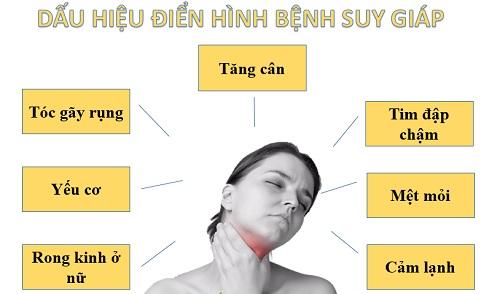 Biểu hiện của bệnh suy giáp