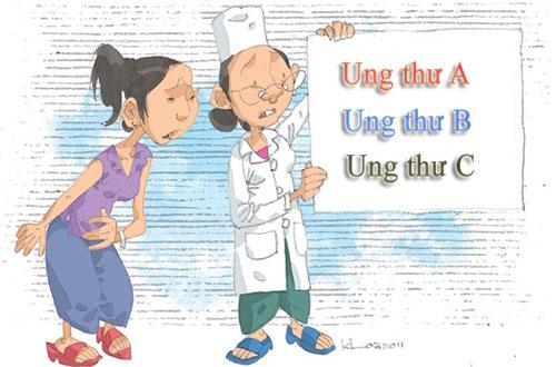 Tỷ lệ người mắc bệnh Ung thư tại Việt Nam tăng cao